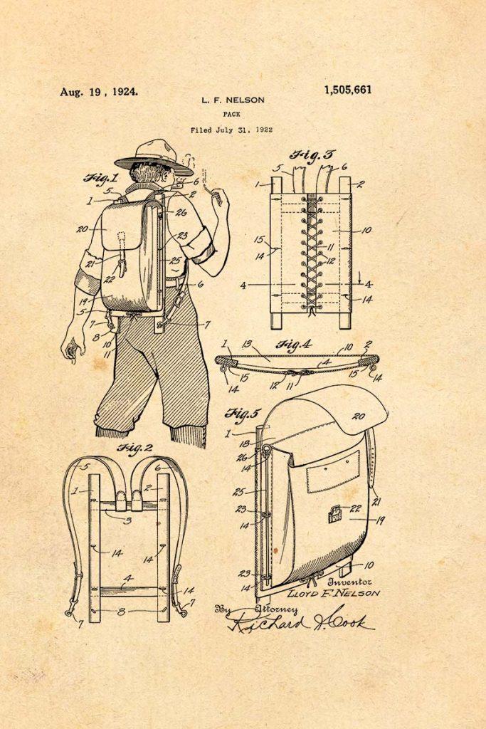 Knap Sack Patent 1924