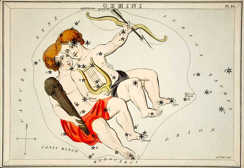 Gemini constellation and Zodiac sign