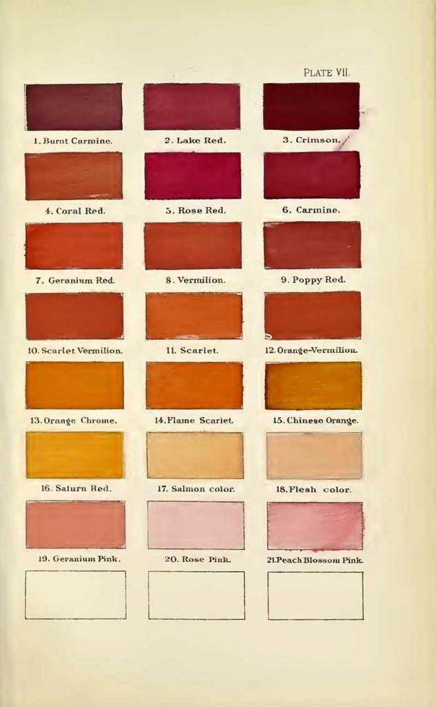 A nomenclature of colors reds