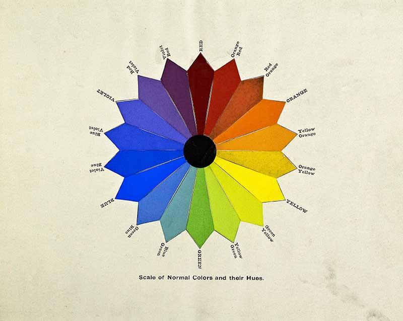 Vintage color wheel poster