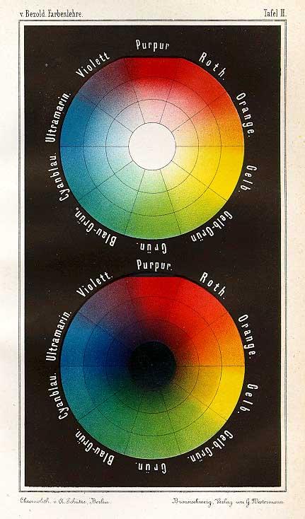 Bezold color wheel