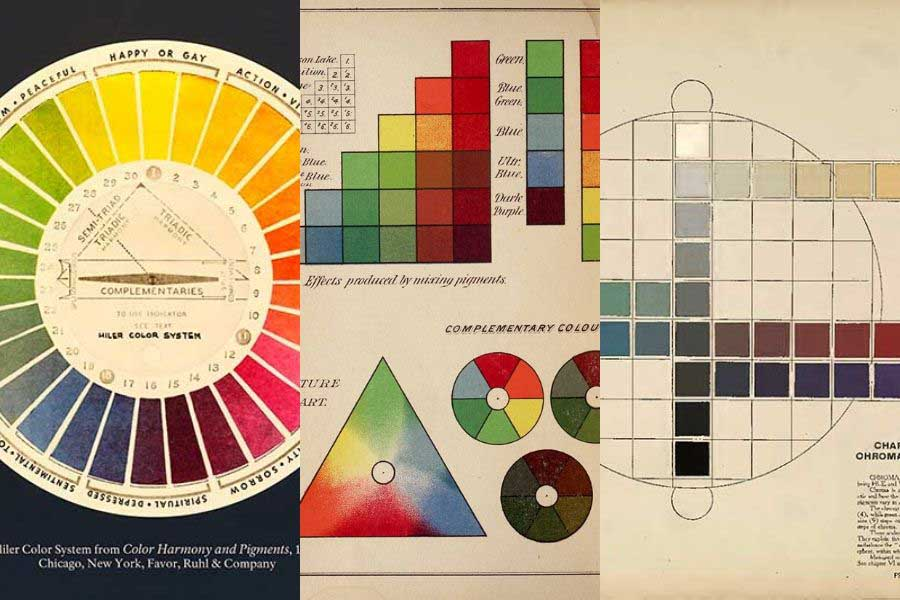 vintage color systems