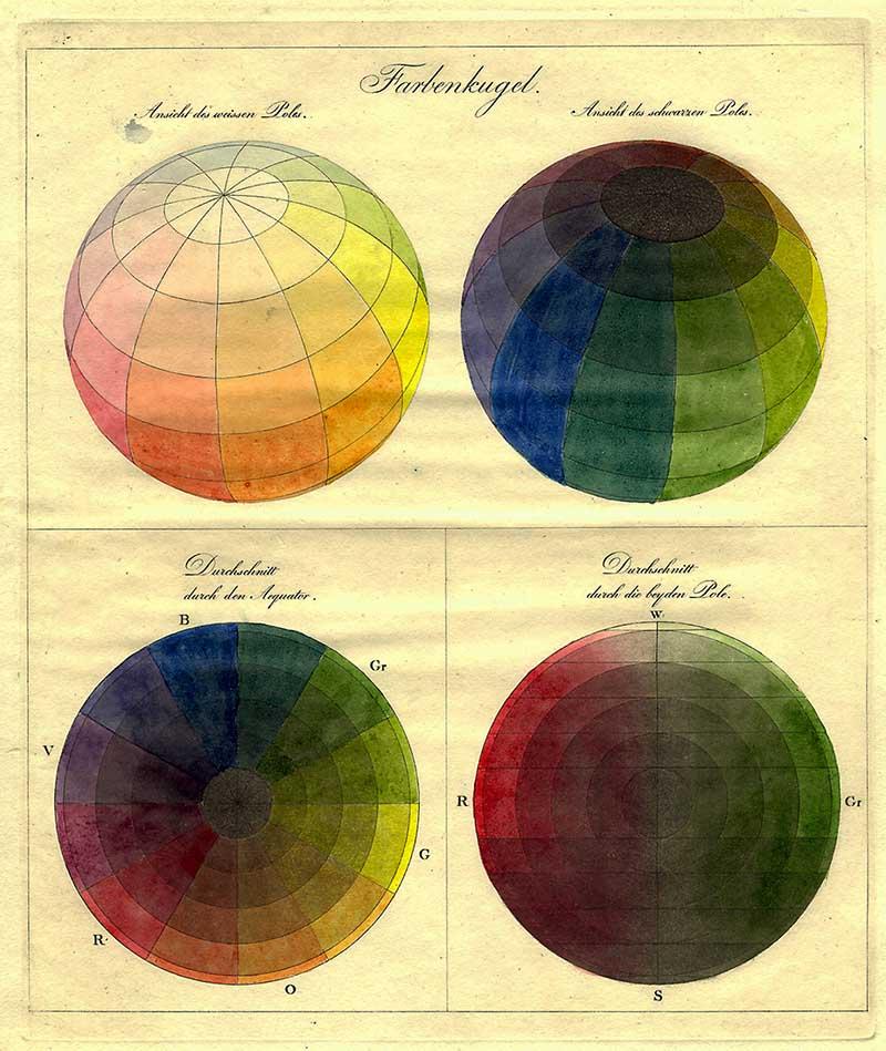 Runge Color Spheres