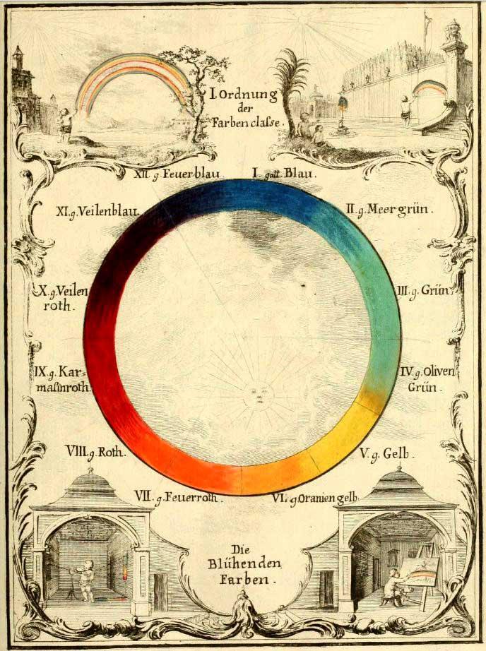 Vintage color circle
