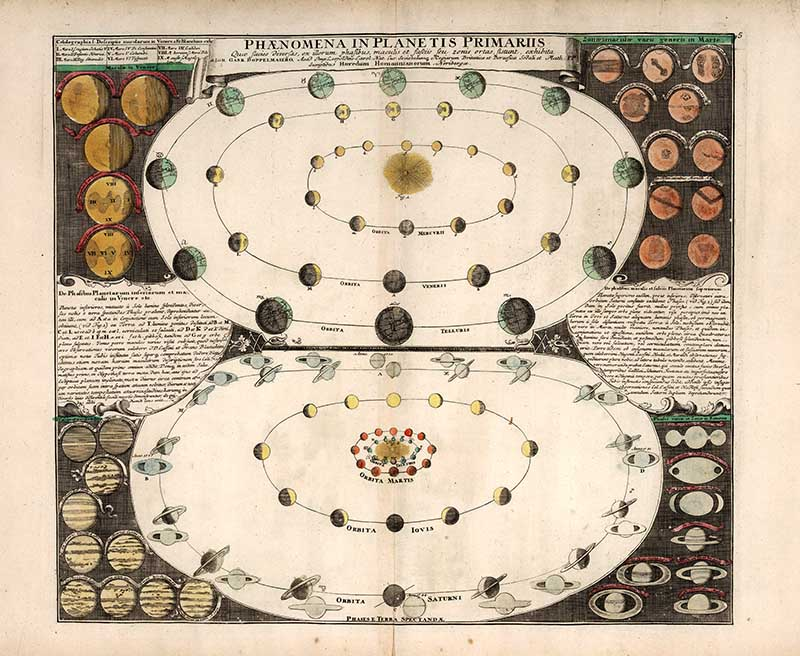 A vintage illustration of the planets by the famous German astronomer, Johann Gabriel Doppelmayr (1742).