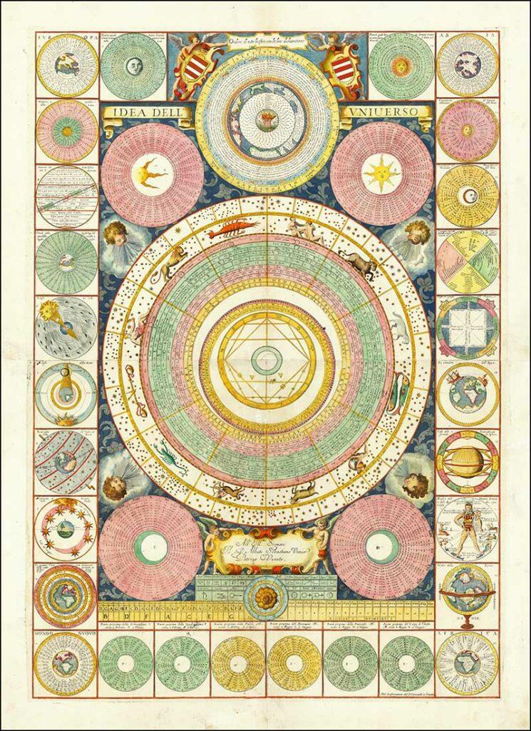 Coronelli's Idea of the Universe