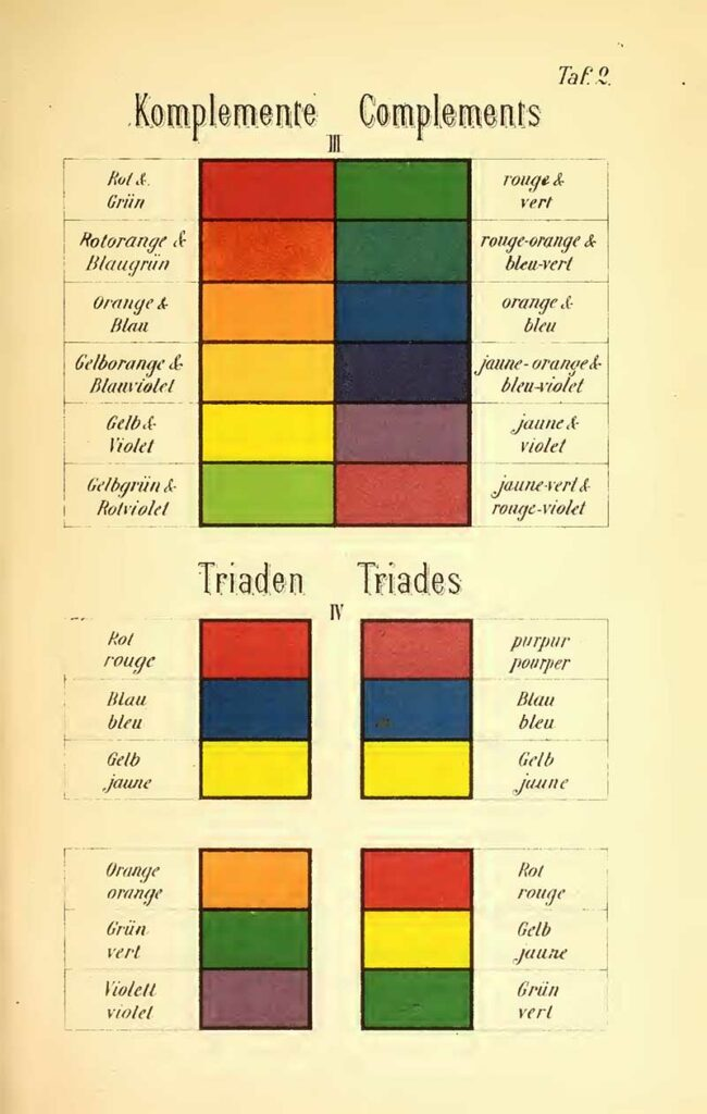 Complementary Colors Chart