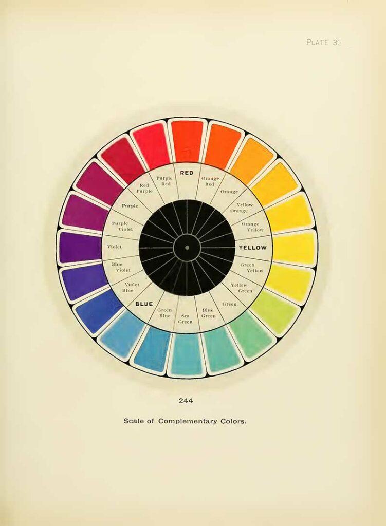 Harmony Color wheel