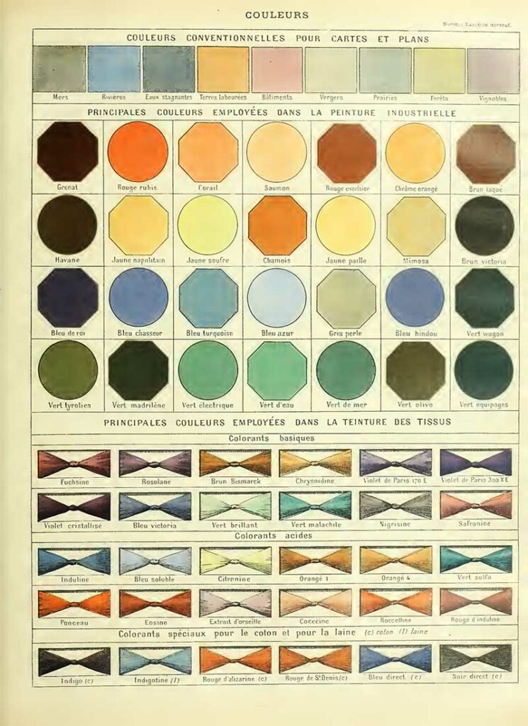 Chart of Conventional Colors for Maps and Plans