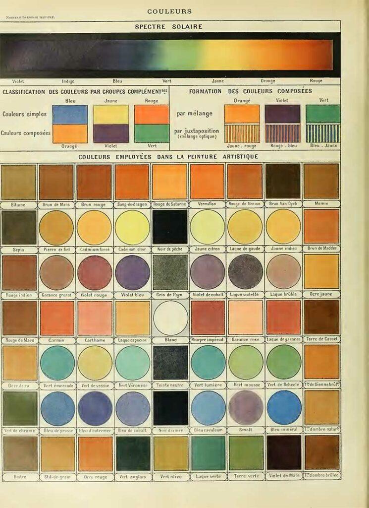 Artist color chart