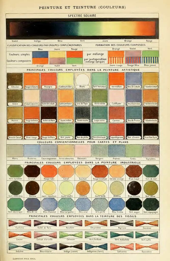 Paints and Stains Color chart